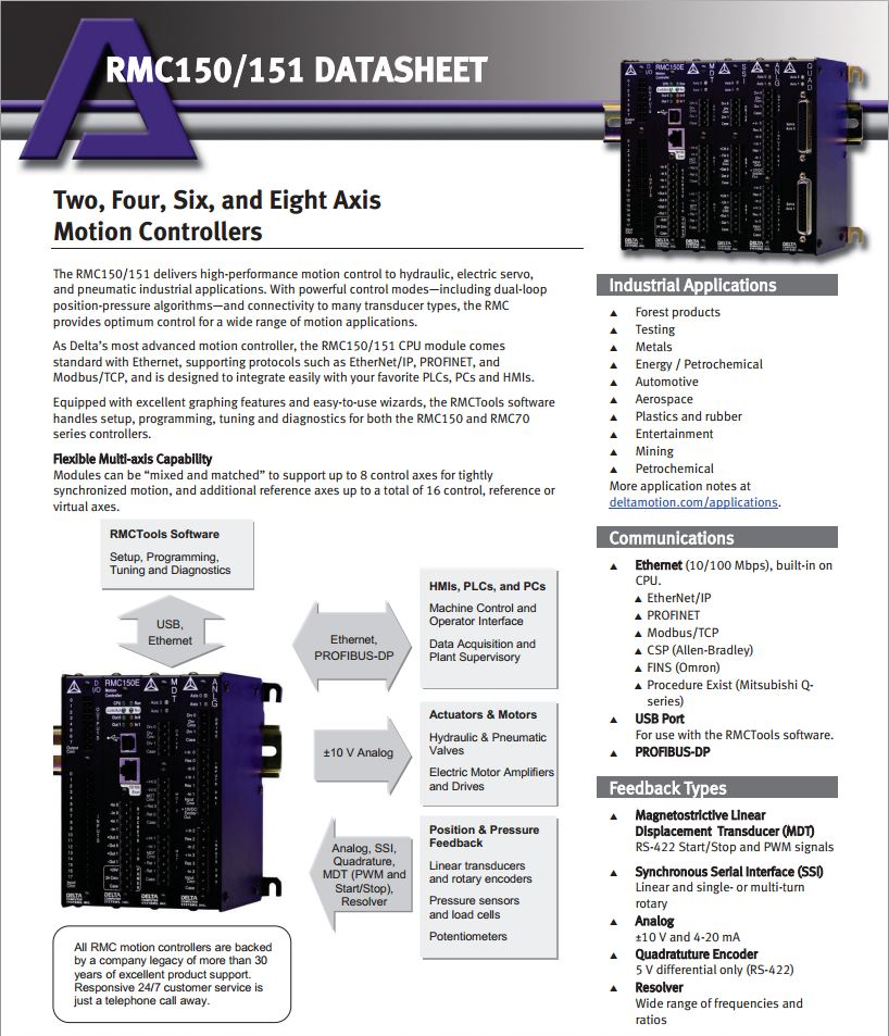 RMC150Datasheet Catalogue Cover