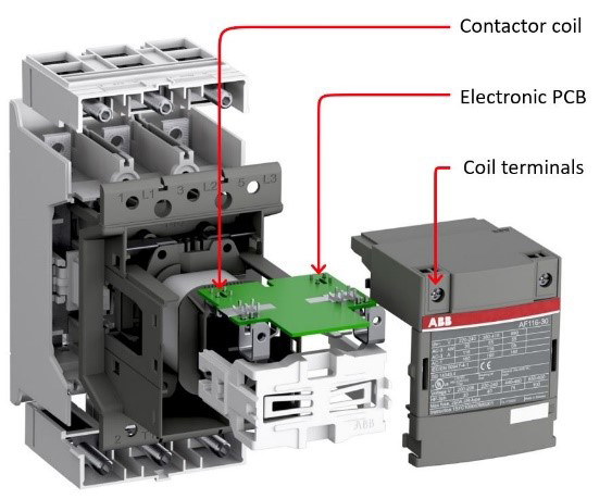 AF Contactor - The advantage of Electronic Coils